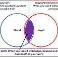 Plagiarisme atau plagiat merupakan penjiplakan atau pengambilan karangan, pendapat, dan sebagainya dari orang lain dan menjadikannya seolah karangan dan pendapat sendiri (pihak plagiator). Plagiat dapat dianggap sebagai tindak pidana karena […]